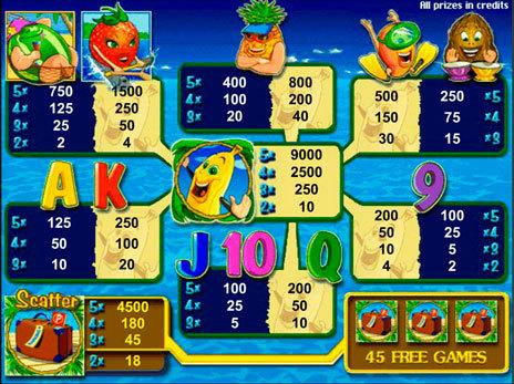 Играть в автоматы бананы бесплатно