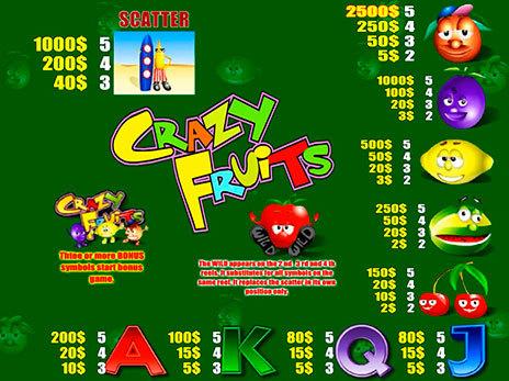 Игровые автоматы сумасшедшие фрукты играть преимущества казино вулкан