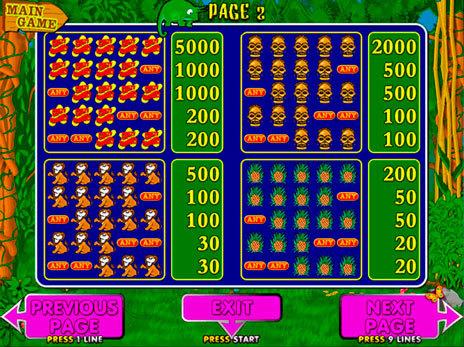 Игровые автоматы онлайн ua