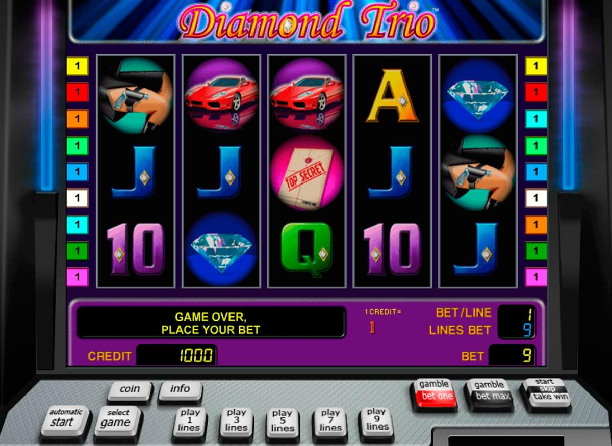 Игровые автоматы играть онлайн бесплатно 777